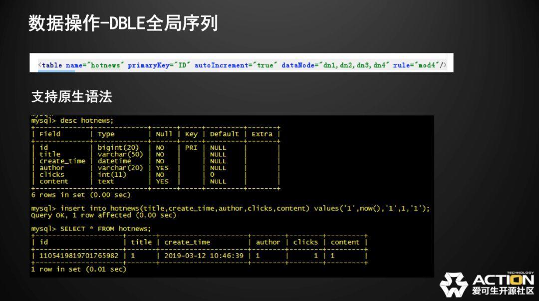 技术分享 | MyCat的坑如何在分布式中间件DBLE上改善(内含视频链接)